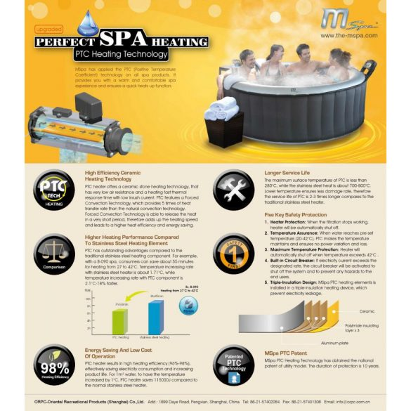 MSpa ALPINE D-AL06 mobil pezsgőfürdő. jacuzzi 4+2